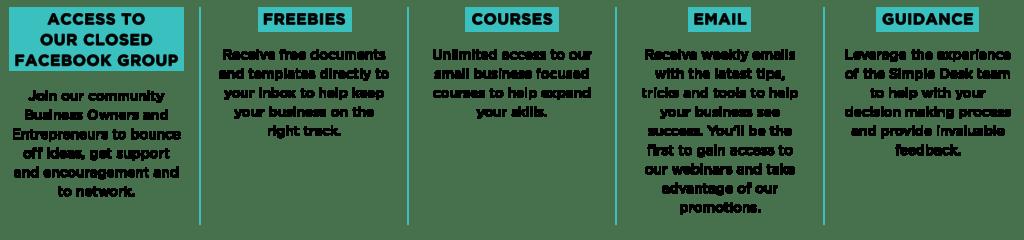 membership benefits